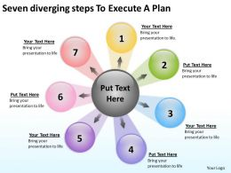 seven diverging steps to execute a plan Circular Flow Arrow Chart PowerPoint Slides