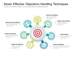 Seven Effective Objections Handling Techniques