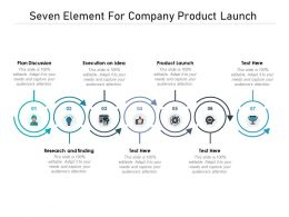 Seven Element For Company Product Launch