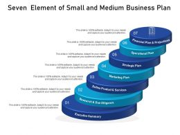 Seven Element Of Small And Medium Business Plan