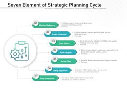 Seven Element Of Strategic Planning Cycle