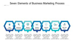 Seven Elements Of Business Marketing Process