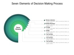 Seven Elements Of Decision Making Process