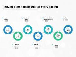 Seven Elements Of Digital Story Telling