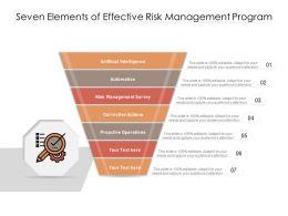 Seven Elements Of Effective Risk Management Program
