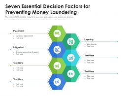 Seven Essential Decision Factors For Preventing Money Laundering