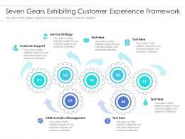 Seven Gears Exhibiting Customer Experience Framework