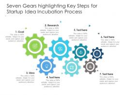 Seven Gears Highlighting Key Steps For Startup Idea Incubation Process