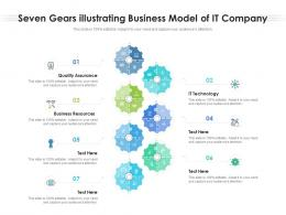 Seven Gears Illustrating Business Model Of IT Company