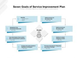 Seven Goals Of Service Improvement Plan