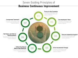 Seven Guiding Principles Of Business Continuous Improvement