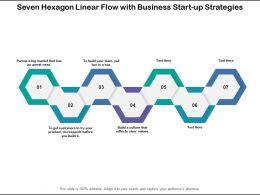 Seven Hexagon Linear Flow With Business Start Up Strategies