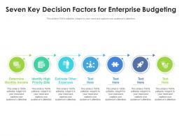 Seven Key Decision Factors For Enterprise Budgeting