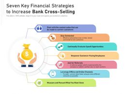 Seven Key Financial Strategies To Increase Bank Cross Selling