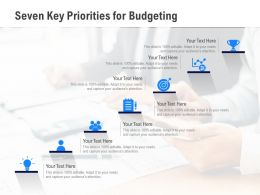 Seven Key Priorities For Budgeting