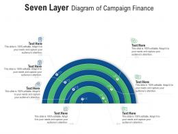 Seven Layer Diagram Of Campaign Finance Infographic Template
