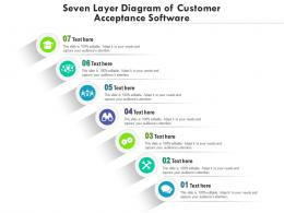 Seven Layer Diagram Of Customer Acceptance Software Infographic Template