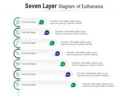 Seven Layer Diagram Of Euthanasia Infographic Template