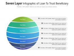 Seven Layer Of Loan To Trust Beneficiary Infographic Template