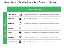Seven Level Of Quality Standards Of Product Or Services Offered