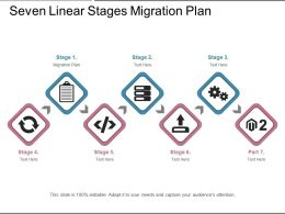 Seven Linear Stages Migration Plan