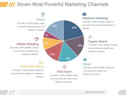 Seven Most Powerful Marketing Channels Ppt Example 2017