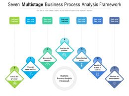 Seven Multistage Business Process Analysis Framework