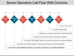 Seven Operators Call Flow With Columns