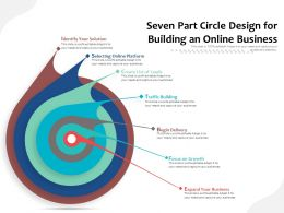 Seven Part Circle Design For Building An Online Business