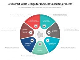Seven Part Circle Design For Business Consulting Process