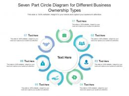 Seven Part Circle Diagram For Different Business Ownership Types Infographic Template