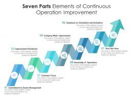 Seven Parts Elements Of Continuous Operation Improvement
