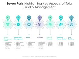 Seven Parts Highlighting Key Aspects Of Total Quality Management