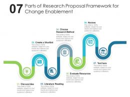 Seven Parts Of Research Proposal Framework For Change Enablement