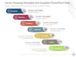 Seven Personal Strengths And Qualities Powerpoint Slide
