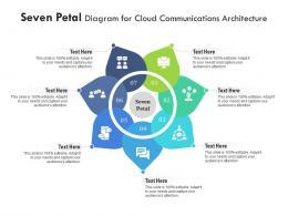 Seven Petal Diagram For Cloud Communications Architecture Infographic Template