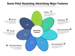 Seven Petal Illustrating Advertising Major Features