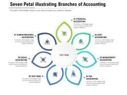 Seven Petal Illustrating Branches Of Accounting