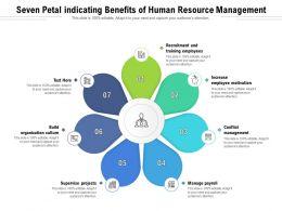 Seven Petal Indicating Benefits Of Human Resource Management