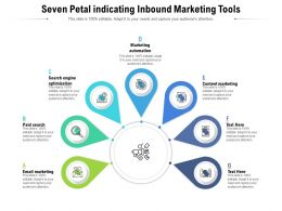 Seven Petal Indicating Inbound Marketing Tools
