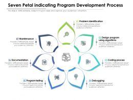 Seven Petal Indicating Program Development Process