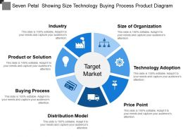 Seven Petal Showing Size Technology Buying Process Product Diagram