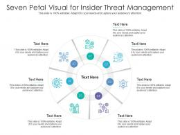 Seven Petal Visual For Insider Threat Management Infographic Template