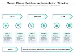 Seven Phase Solution Implementation Timeline