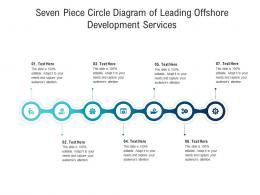 Seven Piece Circle Diagram Of Leading Offshore Development Services Infographic Template