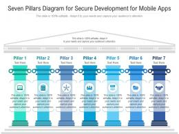 Seven Pillars Diagram For Secure Development For Mobile Apps Infographic Template