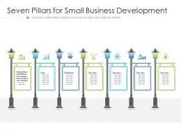 Seven Pillars For Small Business Development