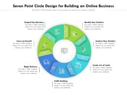 Seven Point Circle Design For Building An Online Business