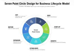 Seven Point Circle Design For Business Lifecycle Model