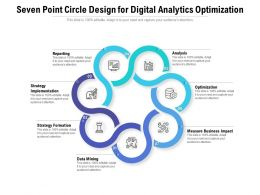 Seven Point Circle Design For Digital Analytics Optimization